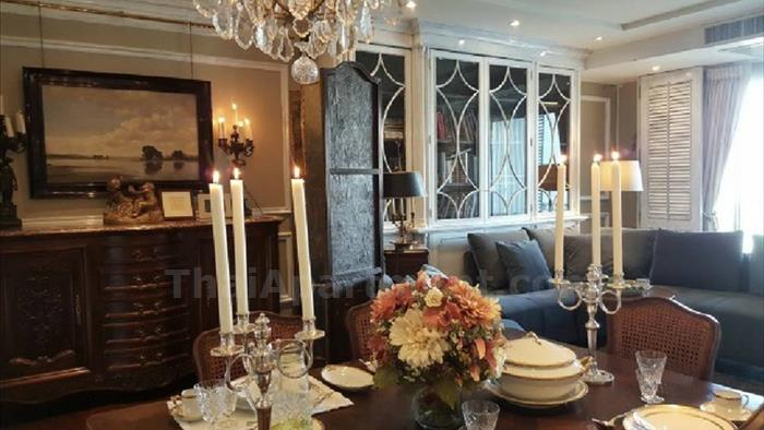 condominium-for-rent-the-star-estate-narathiwas