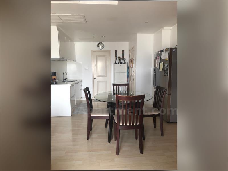 condominium-for-rent-city-living-ratchada