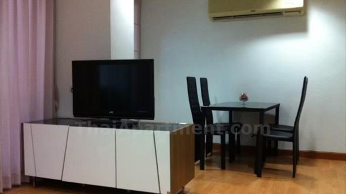 condominium-for-rent-the-master-sathorn-executive
