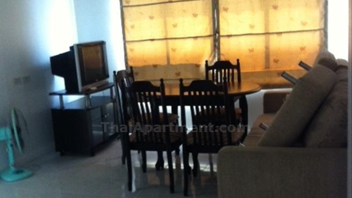 condominium-for-rent-lumpini-rama-3-riverview