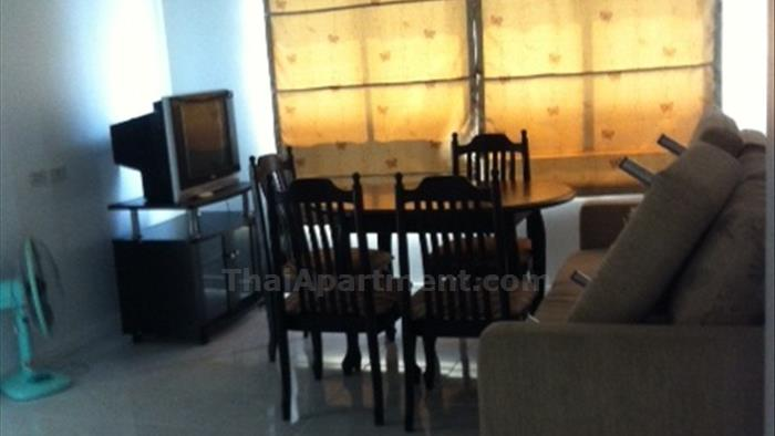 condominium-for-rent-lumpini-rama-3-riverview