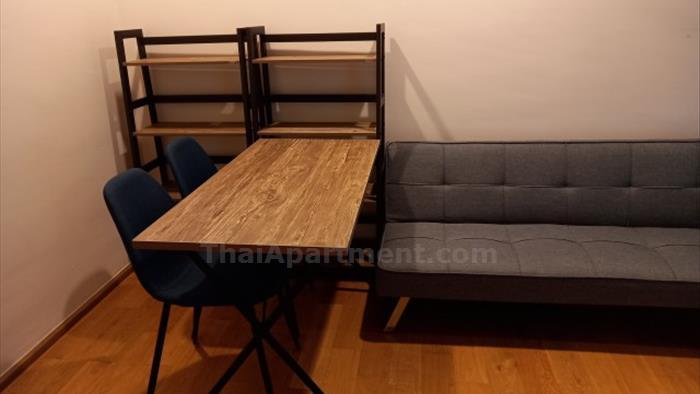 condominium-for-rent-fuse-sathorn-taksin