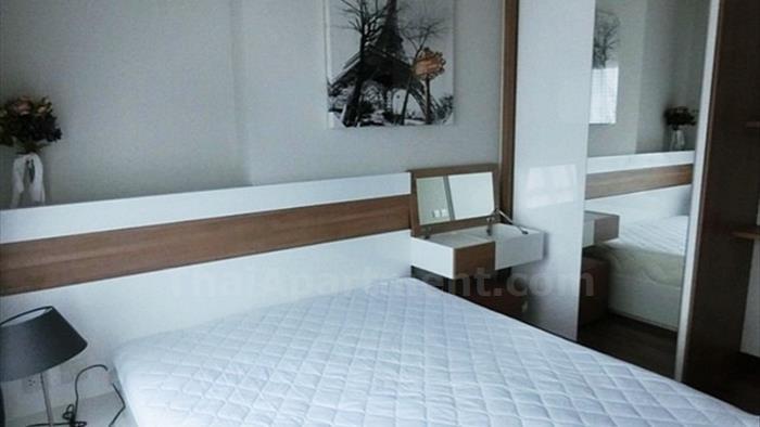 condominium-for-rent-centric-tiwanon-station-